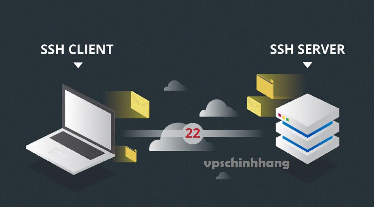 SSH là gì?
