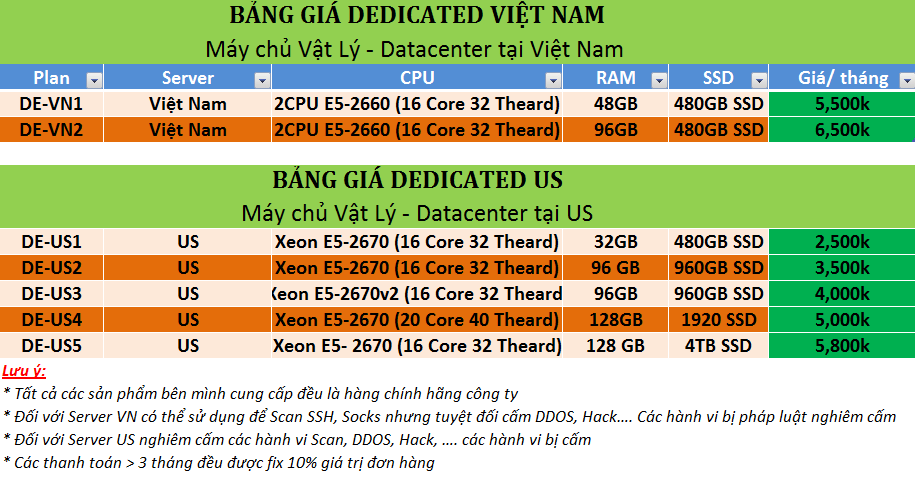 Bảng giá Dedicated Server