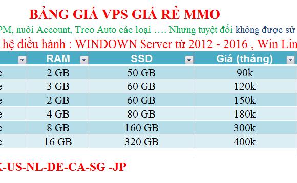 Bảng giá VPS để treo máy kiếm tiền, Giá VPS thường, Giá Server Việt Nam