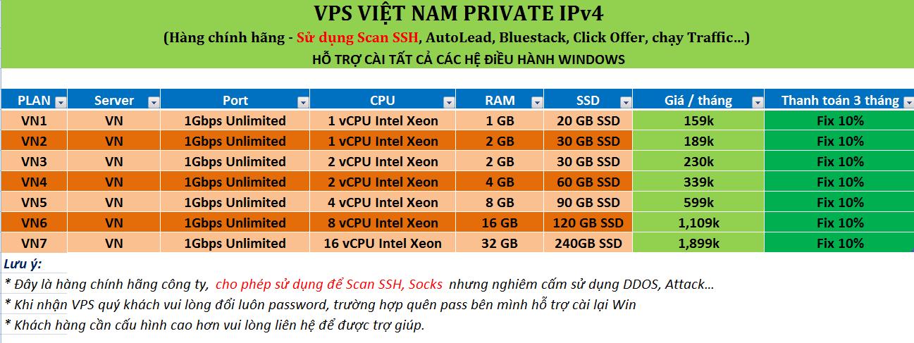 Bảng giá VPS cấu hình cao
