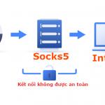 Cách mà SOCKS5 hoạt động