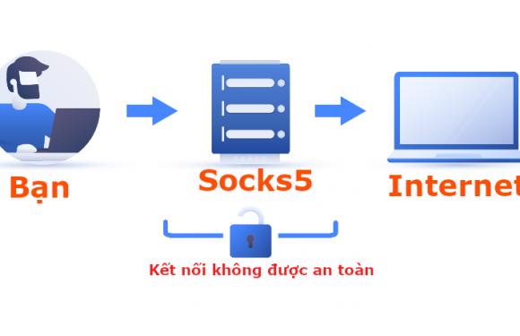 Mua socks 5 ở đâu tốt? Tại sao nên dùng proxy Socks5? Có an toàn không?