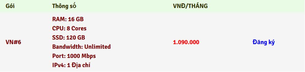 VPS Việt Nam RAM 16GB giá 1.090.000đ