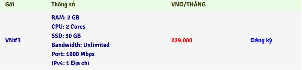 VPS Việt Nam RAM 2GB CPU 2CORE giá 230.000đ