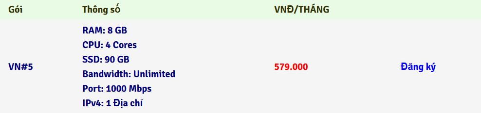 VPS Việt Nam RAM 8GB giá 579.000đ