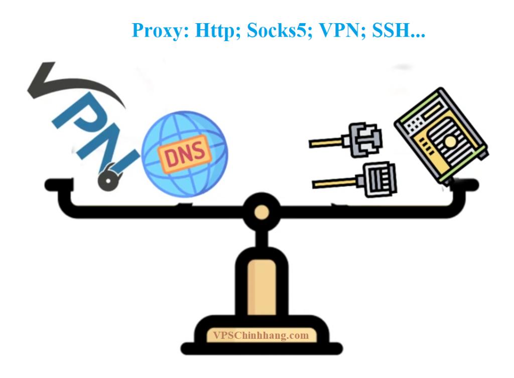 Thuê Proxy bạn cần chọn đúng loại proxy cần dùng