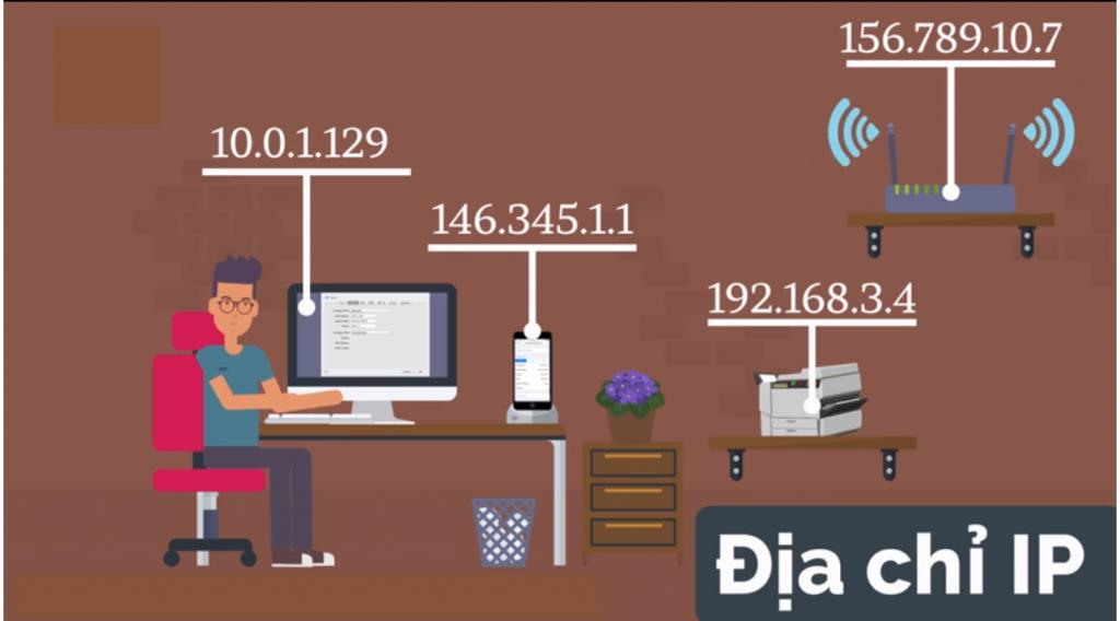 Địa chỉ IP