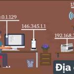 Mạng internet là gì?