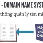 DNS là gì? DNS hoạt động như thế nào?