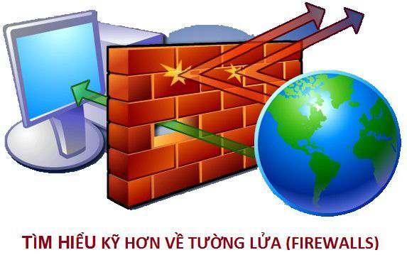 tim hieu ve firewall 4